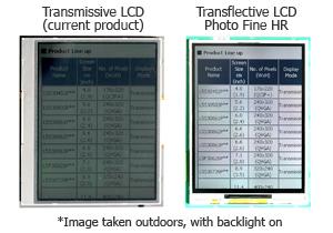 LCD s výrazne lepšou vonkajšou viditeľnosťou